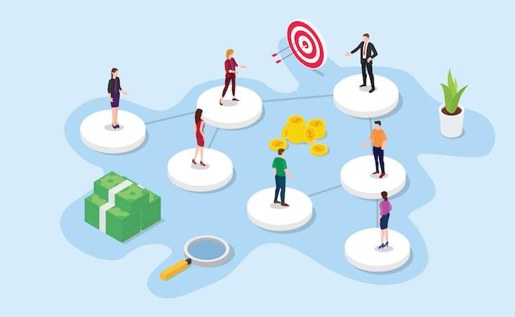 8 najpopularniejszych biznesow na instagramie wbiznes skuteczny marketing Marketing Sieciowy Jak Zaczac I Odniesc Sukces W Mlm